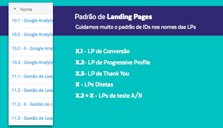 exemplo de como a Conexorama faz a identificação das Landing Pages padronizando os IDs