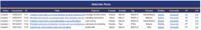 Calendário Editorial de Material Rico