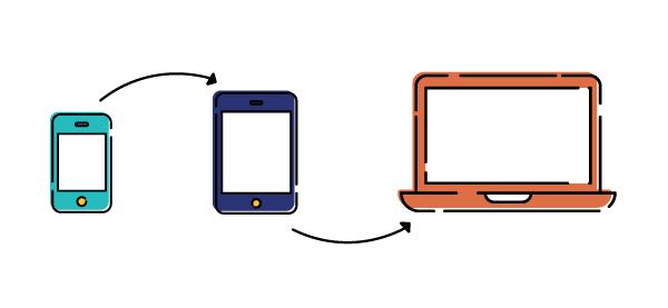 Ilustração com telas de computador, tablet e celular representando  diferentes tamanhos de telas em cada dispositivos
