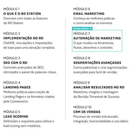 A imagem mostra a apresentação de todos os módulos do RD Hacks